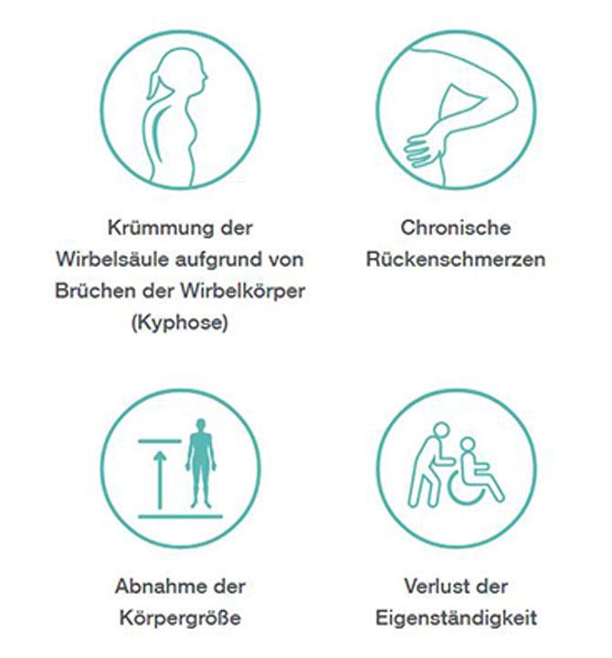auswirkungen-von-knochenschwundfrakturen