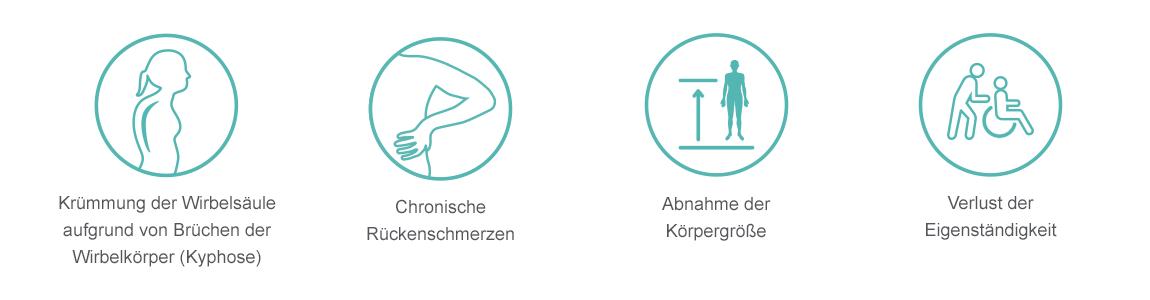 icons-auswirkungen-knochenschwundfrakturen